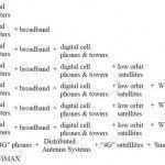 El ambiente electromagnético: un capital sanitario