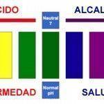 Alcalinidad vs acidez (I) :: La clave de la salud